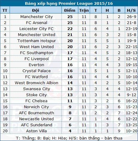 "Man Utd - West Brom: Cơ hội ""rửa mặt"" - 5"