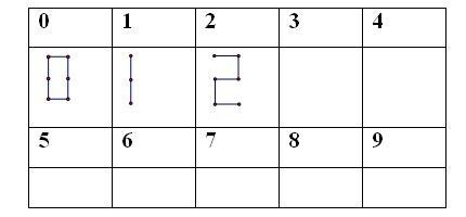 Bí quyết giúp con phát triển tư duy toán từ mẫu giáo - 7