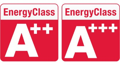 Hãy kiểm tra chứng nhận tiết kiệm năng lượng khi lựa chọn thiết bị gia dụng