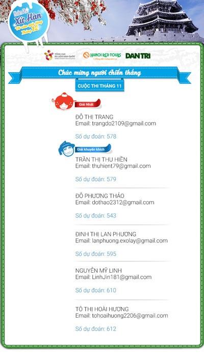 Giải thưởng đặc biệt: Chuyến du lịch miễn phí Hàn Quốc - 2