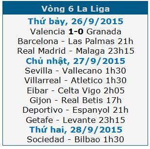 Real Madrid bảo toàn ngôi đầu bằng trận thắng đậm Malaga? - 1