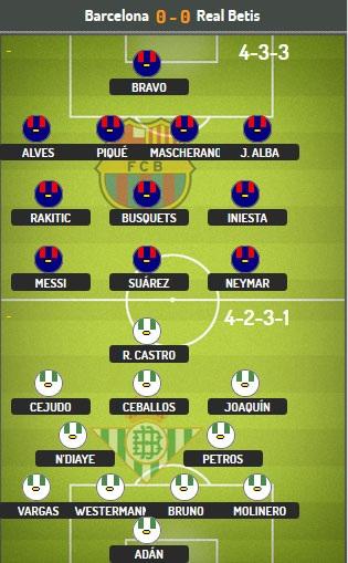 Barcelona và mục tiêu bảo toàn ngôi đầu bảng La Liga - 4