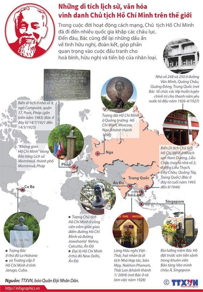 [Infographics] Những di tích vinh danh Bác Hồ trên thế giới - 1