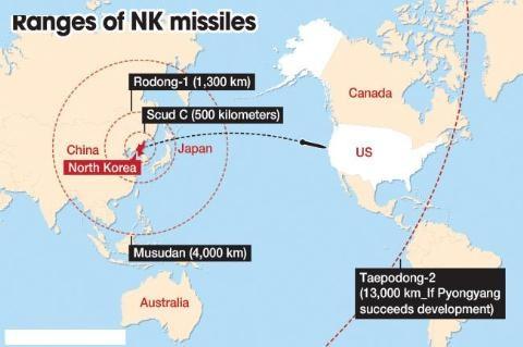 Ước đoán về tầm bắn của các loại tên lửa Triều Tiên