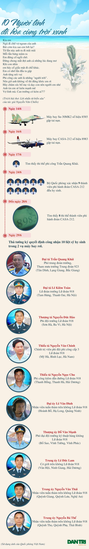 10 người lính đã hòa cùng trời xanh - 1