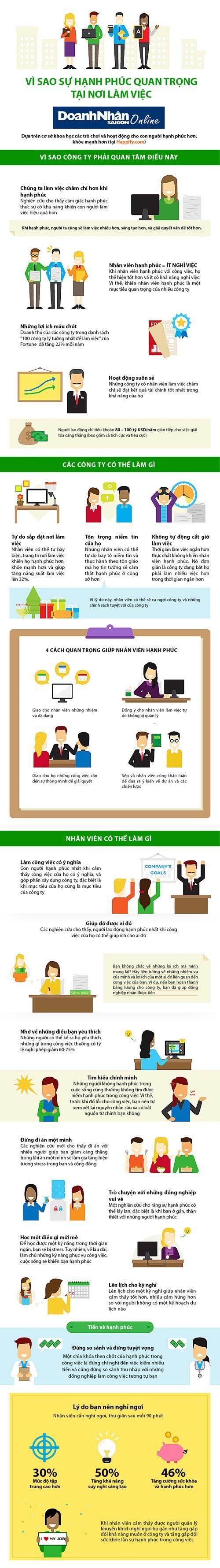 [Infographic] Bí quyết để nhân viên hạnh phúc, công ty tăng trưởng - 1