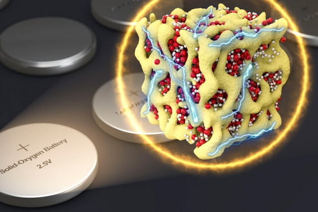 Pin lithium-oxy mới cải thiện đáng kể hiệu quả năng lượng, tuổi thọ cao - 1