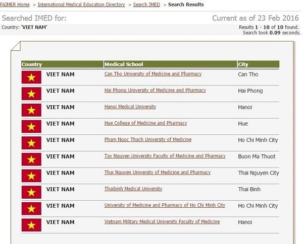 Danh sách 10 trường Y ở Việt Nam có thể xin vào nội trú Mỹ (được nêu tên chính thức trong trang FAIMER).