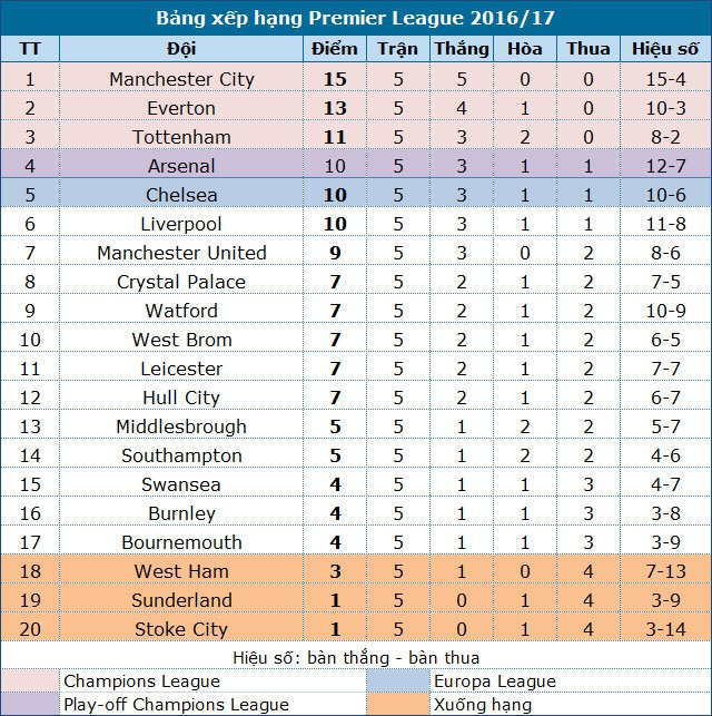 MU 4-1 Leicester: Chiến thắng ngọt ngào - 12