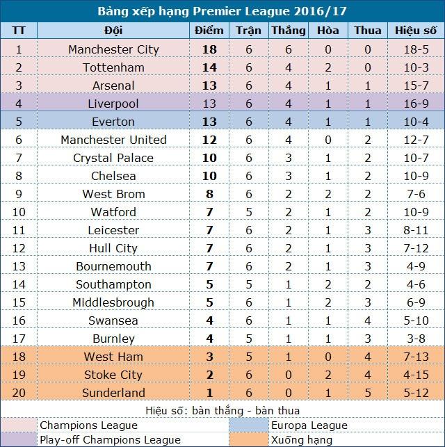 Arsenal 3-0 Chelsea: Quà đẹp cho Wenger - 3