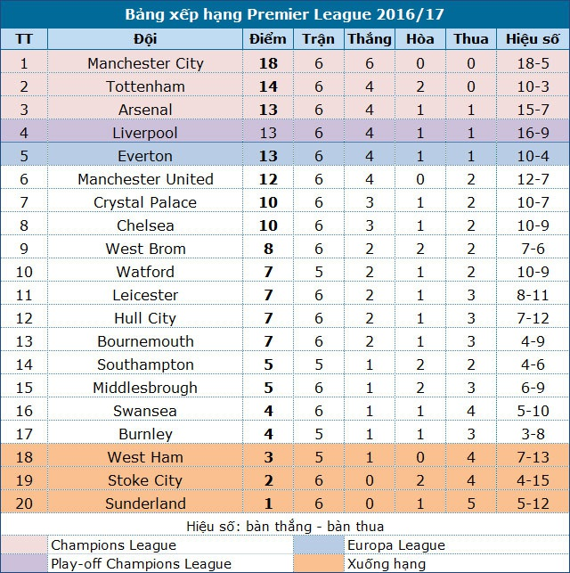 MU 4-1 Leicester: Chiến thắng ngọt ngào - 3