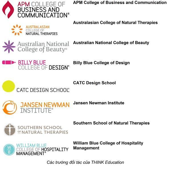 Hội thảo du học Úc - Học bổng 22,000 AUD Tập đoàn giáo dục Think Edu 2016 - 2