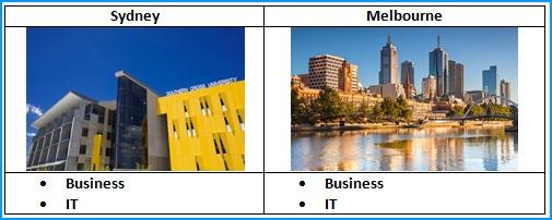 Hội thảo du học Úc 2016 – Định hướng chọn ngành hot cùng đại học Southern Cross - 3
