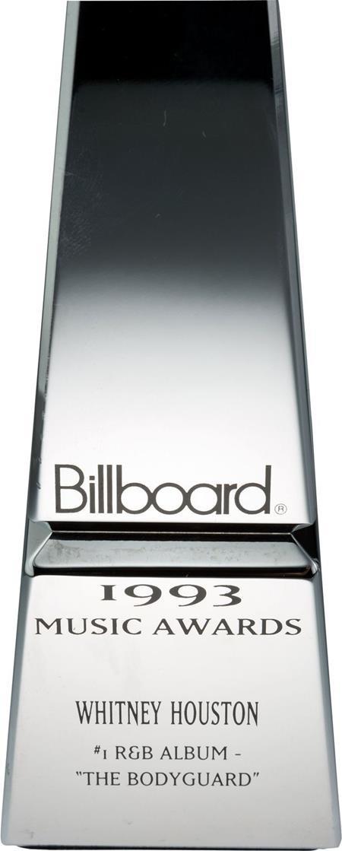 Giải thưởng Billboard…