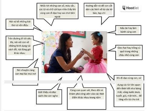 Chương trình giáo dục Anh hỗ trợ trẻ Mầm non phát triển toàn diện như thế nào? - 3