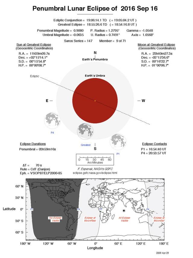 Sơ đồ về nguyệt thực sẽ xảy ra ngày 16/9/2016 do chuyên gia về thiên thực của NASA – Fred Espenak lập nên, thể hiện cả các khu vực có thể quan sát được nguyệt thực.