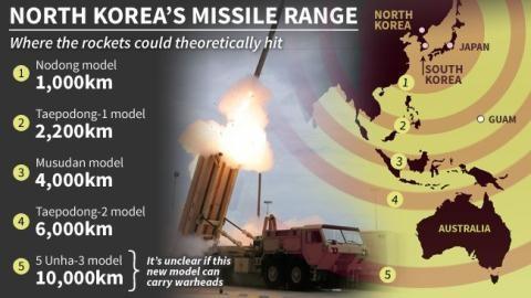 Phạm vi phóng của các tên lửa đạn đạo Triều Tiên đủ sức hủy diệt Guam