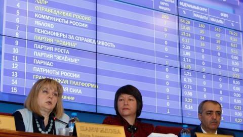 Đảng nước Nga thống nhất giành chiến thắng trong cuộc bầu cử Duma quốc gia Nga