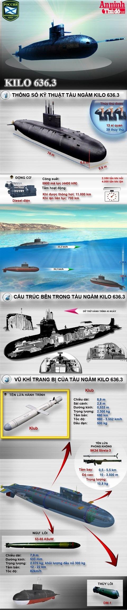 """[Infographic] Sức mạnh tàu ngầm """"Hố đen đại dương"""" Kilo 636.3 - 2"""