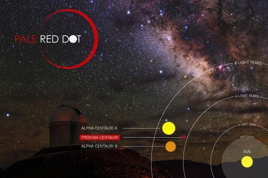 Bức ảnh thể hiện sơ đồ sao của Proxima Centauri, Alpha Centauri B, cùng với dải Ngân hà và kính thiên văn ESO của đài thiên văn La Silla ở Chile (Ảnh: ESO/Pale Red Dot)