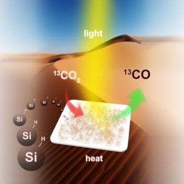 Lời giải hiệu quả cho việc chuyển đổi CO2 thành nhiên liệu - 1