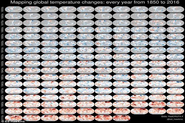 Bức hoạt họa, được sáng tạo ra bởi nhà khoa học khí hậu trường Đại học Reading, chiếu theo 167 bản đồ vẽ từng năm từ năm 1850 đến năm 2016, sử dụng tập dữ liệu HadCRUT4.4 từ Trung tâm Nghiên cứu Biến đổi Khí hậu Met Office Hadley.