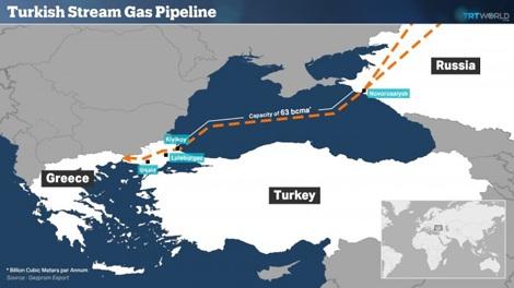 Sơ đồ dự án dòng chảy Thổ Nhĩ Kỳ.