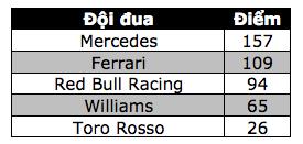 """Chiến thắng lịch sử của Max Verstappen, Mercedes """"tự bắn vào chân mình"""" - 12"""