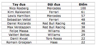 Lewis Hamilton khẳng định đẳng cấp nhà vô địch - 14