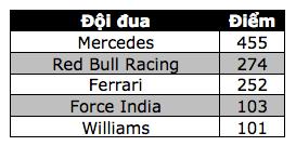 Nico Rosberg thắng dễ tại Spa-Francorchamps - 12