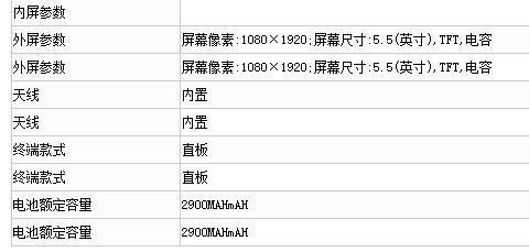 Thông số pin được tiết lộ bởi TENAA - Cơ quan kiểm duyệt của Trung Quốc
