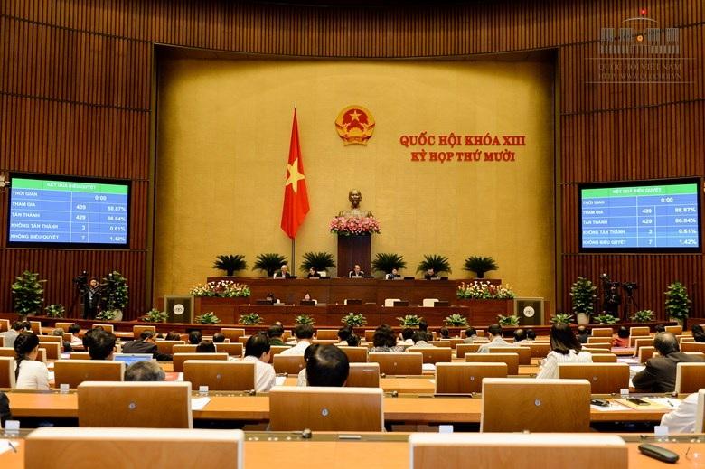 Quốc hội phê chuẩn danh sách các Phó Chủ tịch và uỷ viên Hội đồng bầu cử quốc gia (ảnh: Quochoi.vn).