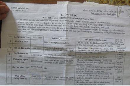 Nhiều khoản thu đã được bãi bỏ từ lâu nhưng năm 2015 xã Minh Lộc vẫn thu (ảnh: Lao động).