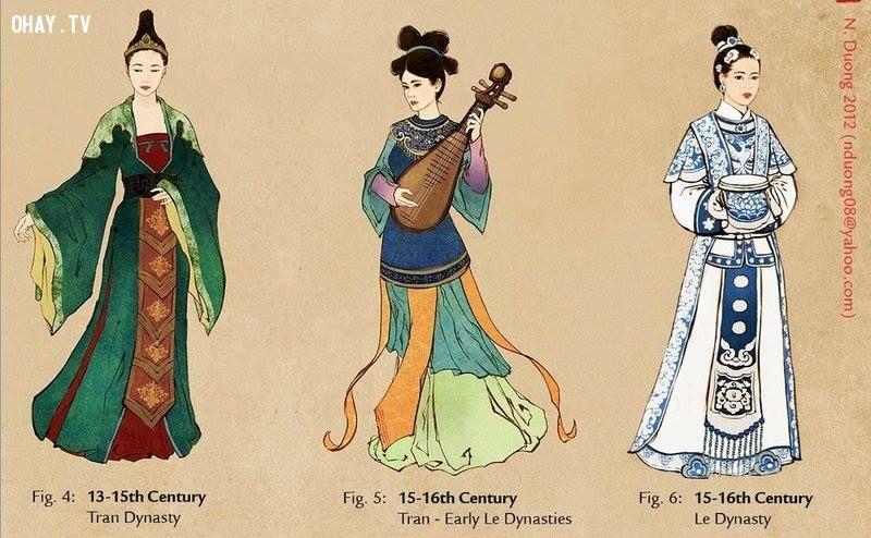 Sự tiến hóa của áo dài thời Trần - Lê. Ảnh: TL.
