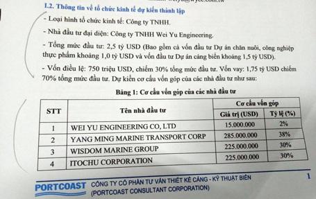 Wei Yu Engineering dù là nhà đầu tư đại diện, nhưng chỉ đóng vỏn vẹn 2% vốn, tương đương 15 triệu USD.