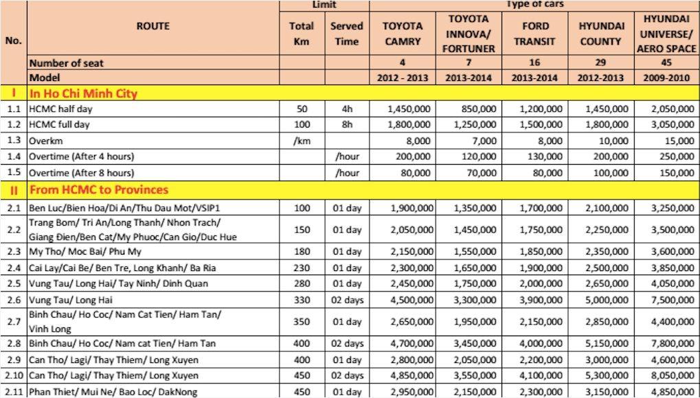 Các công ty dịch vụ cho thuê xe tăng giá khoảng 30% so với ngày thường