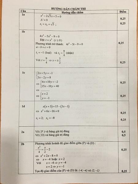 TPHCM: Công bố đáp án thi lớp 10 công lập - 5