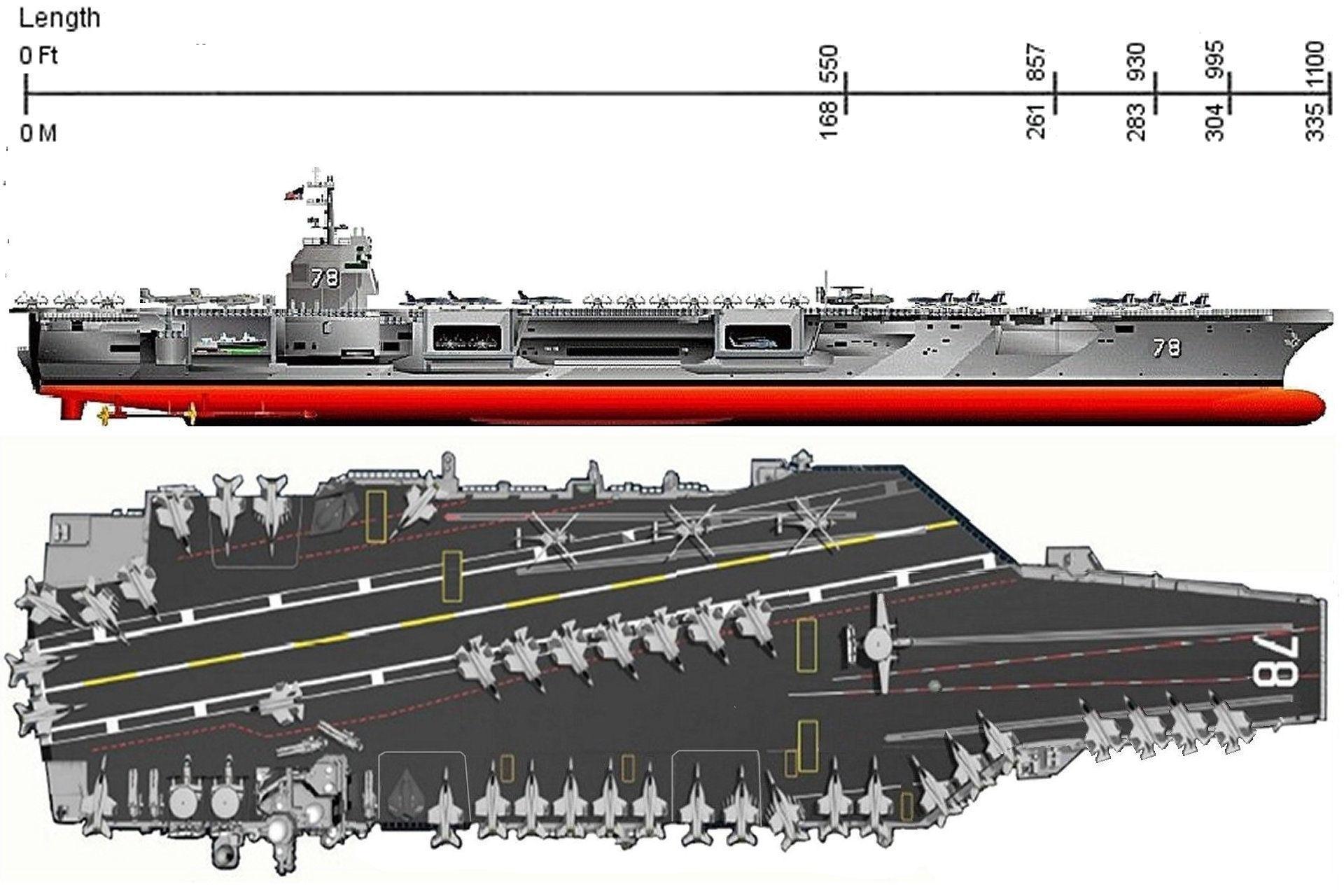 Cấu tạo tàu sân bay USS Gerald R. Ford (CVN-78) (Ảnh: US Navy)