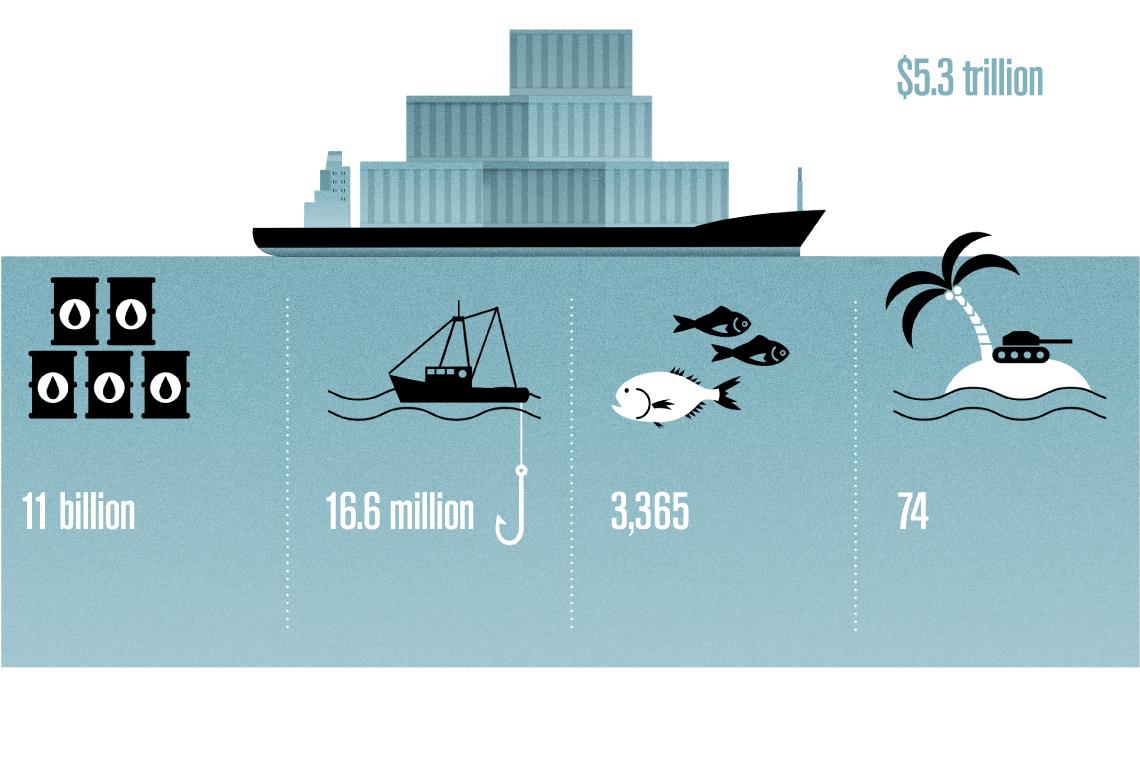 Đồ họa thể hiện giá trị thương mại của Biển Đông (Nguồn: National Geographic)