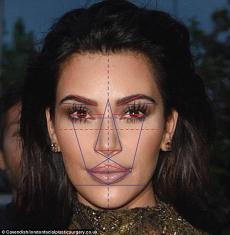 Tỉ lệ vàng có thể đem áp dụng để tính toán các tỉ lệ về mắt, lông mày, mũi, môi, cằm, xương hàm, khung xương mặt… Gương mặt của ngôi sao truyền hình thực tế Kim Kardashian đứng thứ 2 với mức độ hoàn hảo lên tới 91,39%.
