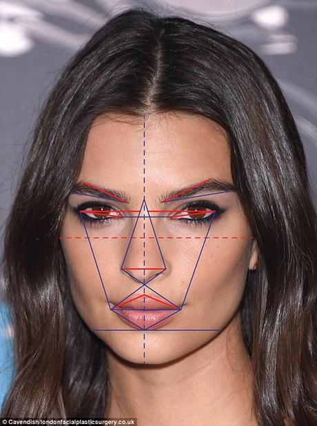 Người mẫu Anh Emily Ratajkowski đứng ở vị trí thứ 4 với 90,8% tỉ lệ gương mặt đáp ứng được tỉ lệ vàng.