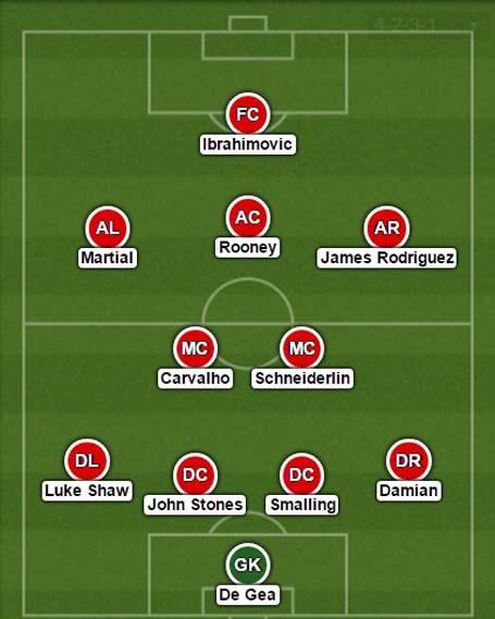 Đội hình trong mơ của Mourinho