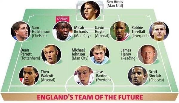 Tờ Daily Mail dự đoán đội hình tuyển Anh trong tương lai (vào năm 2007)