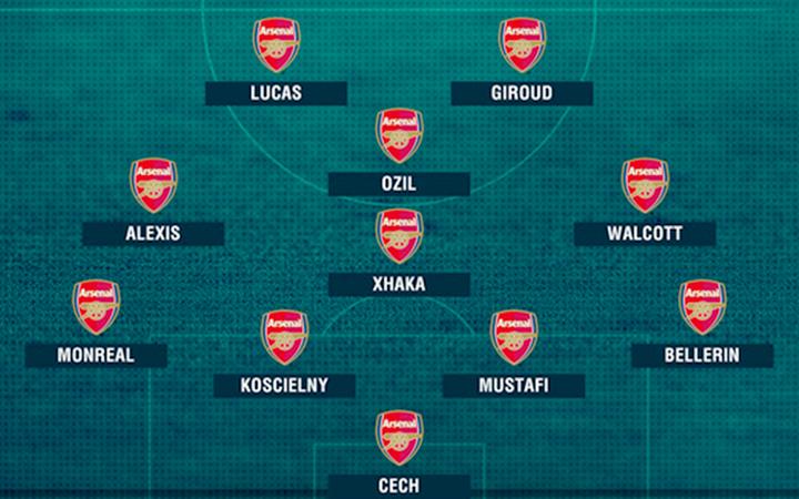 Đội hình tối ưu của Arsenal sau khi sở hữu hai tân binh Lucas Perez và Mustafi