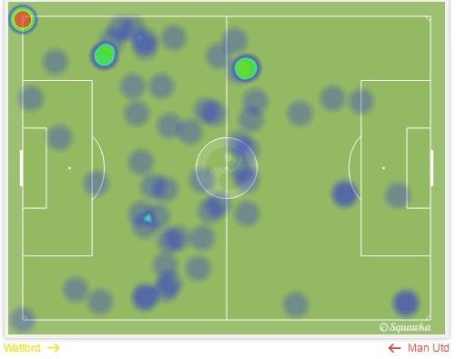 Bản đồ nhiệt của Wayne Rooney ở trận gặp Watford. Chẳng ai rõ cầu thủ này chơi ở vị trí nào
