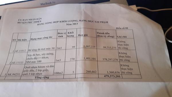 Dù không thi công nhiều hạng mục nhưng cán bộ xã Ia Peng vẫn khai khống để biển thủ tiền của nhà nước và nhân dân