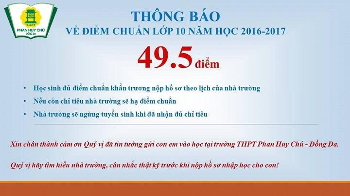 Điểm chuẩn vào THPT Phan Huy Chú (Hà Nội) là 49,5 điểm.