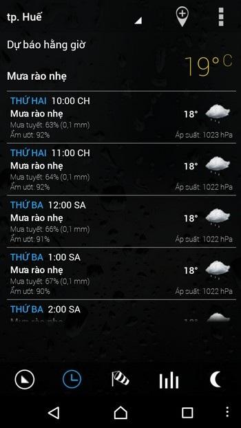 Ứng dụng dự báo thời tiết với giao diện tuyệt đẹp dành cho Android - 4
