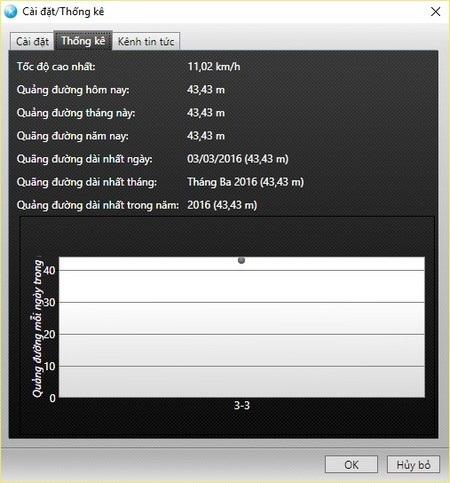 Công cụ thú vị giúp đo tốc độ rê chuột trên màn hình máy tính - 6