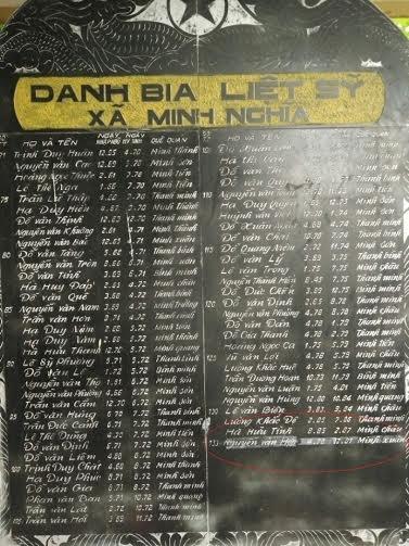 Danh bia liệt sỹ xã Minh Nghĩa- nơi có tên hai liệt sỹ đã trở về